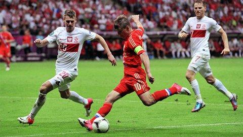 Футбол и футбольная атрибутика